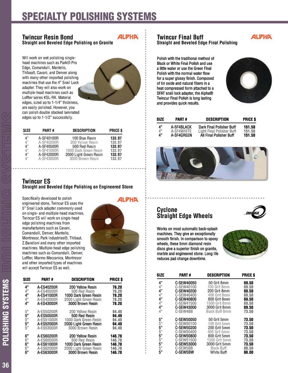 Drive Socket CHANNELLOCK Dib Tool Imports 308935