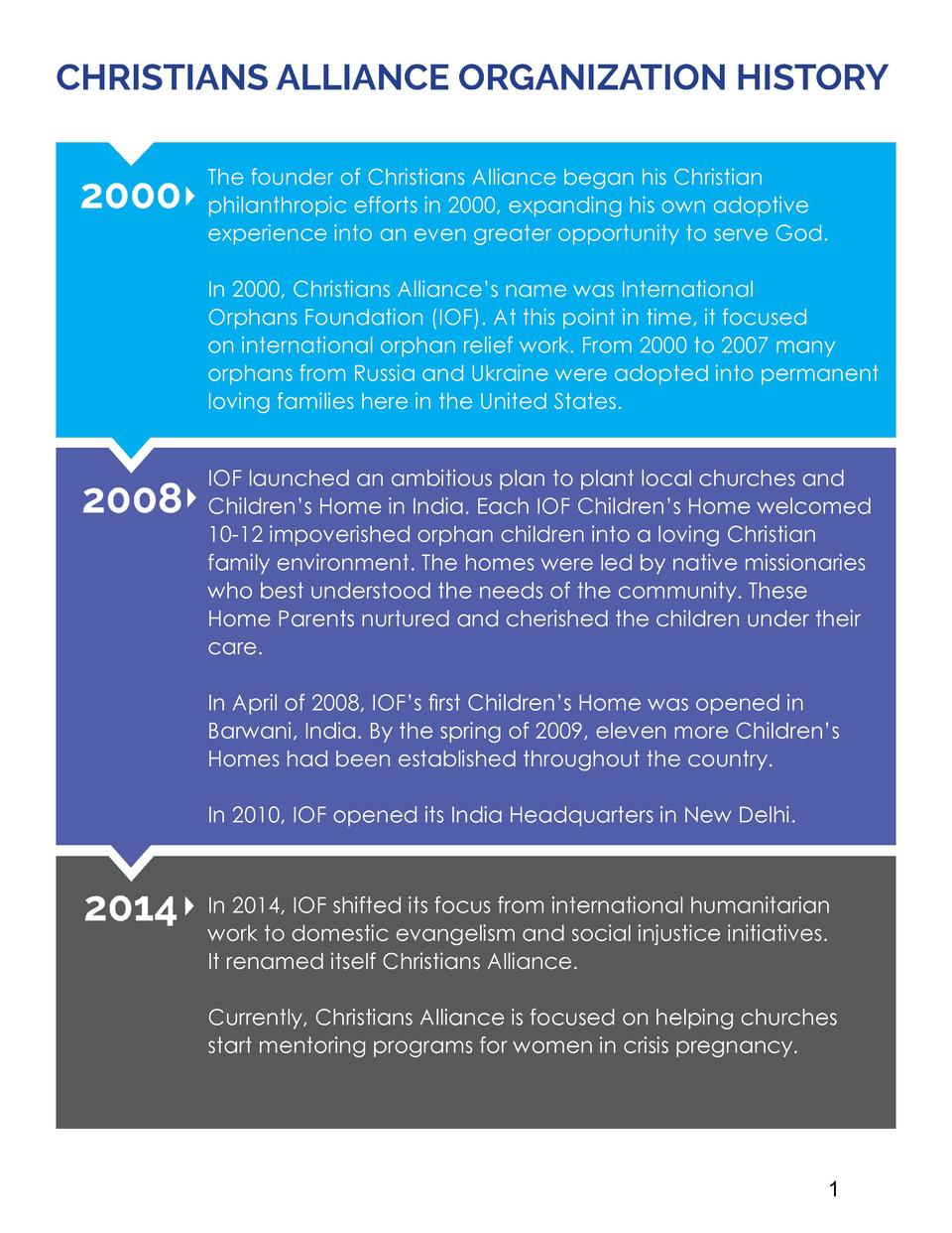CHRISTIANS ALLIANCE ORGANIZATION HISTORY  2000  The founder of Christians Alliance began his Christian philanthropic effor...