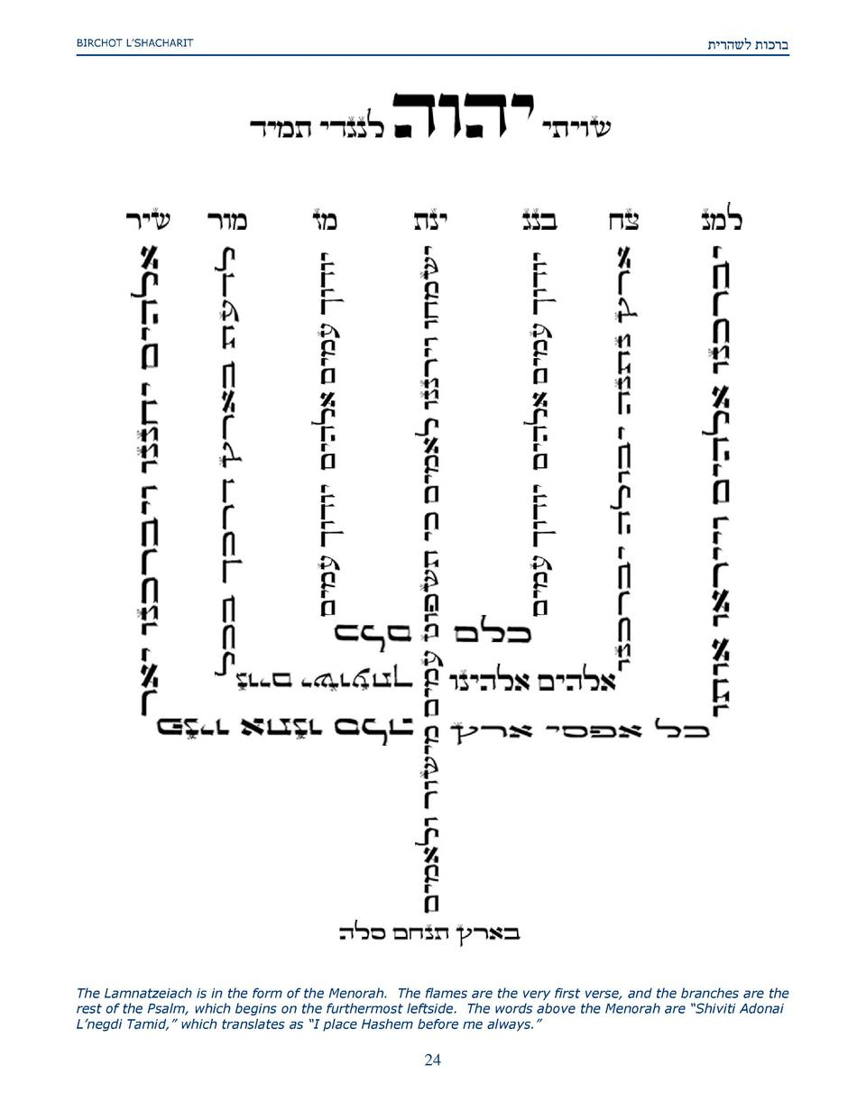 zixdyl zekxa  BIRCHOT L   SHACHARIT  The Lamnatzeiach is in the form of the Menorah. The flames are the very first verse, ...