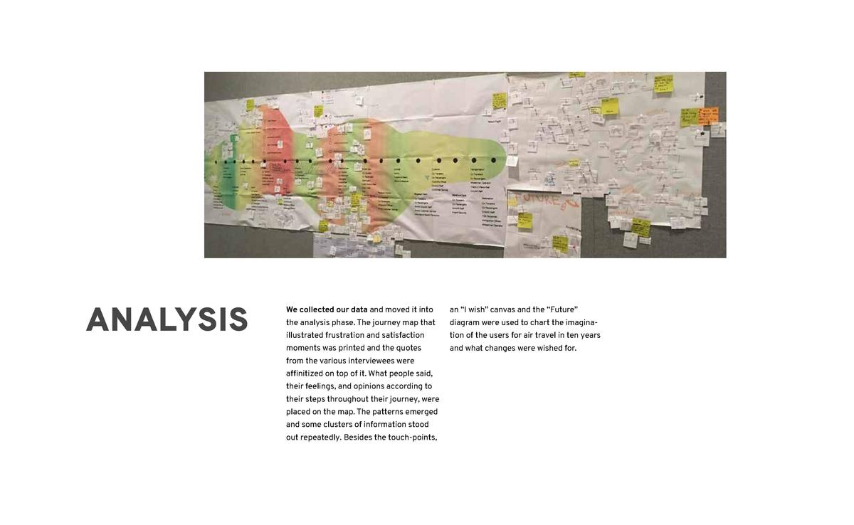 63  ANALYSIS  We collected our data and moved it into  an    I wish    canvas and the    Future     the analysis phase. Th...