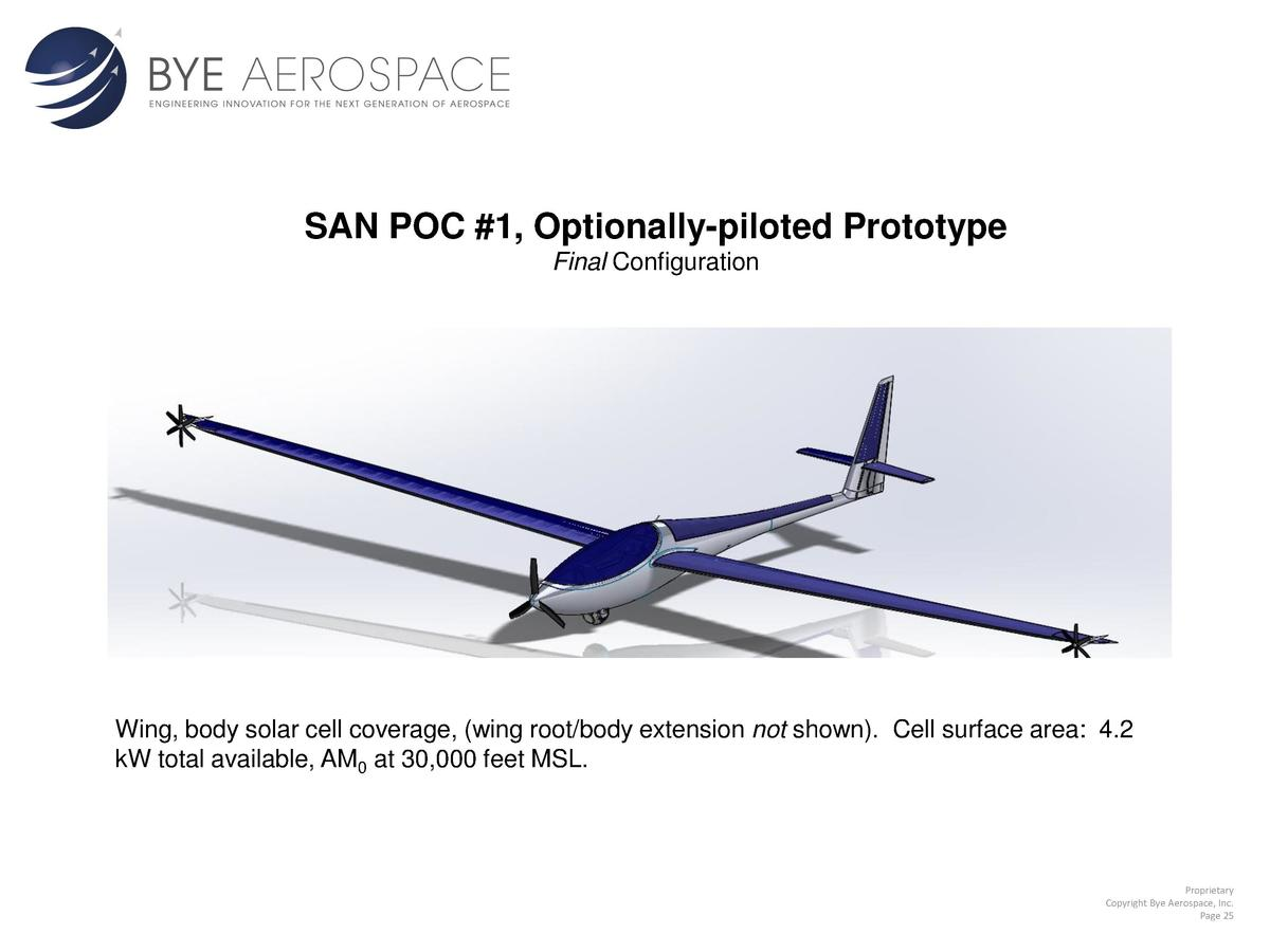 SAN POC  1, Optionally-piloted Prototype Final Configuration  Wing, body solar cell coverage,  wing root body extension no...