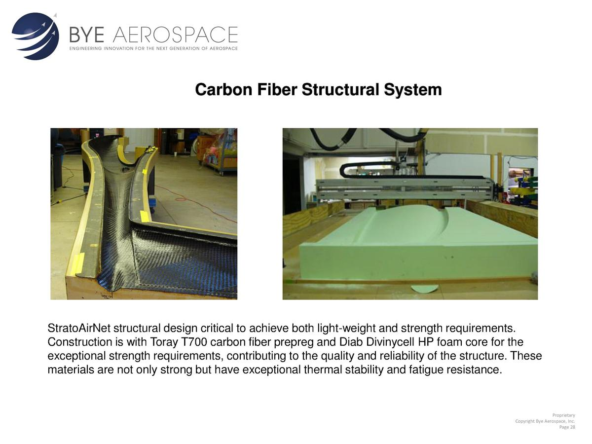 Carbon Fiber Structural System  StratoAirNet structural design critical to achieve both light-weight and strength requirem...