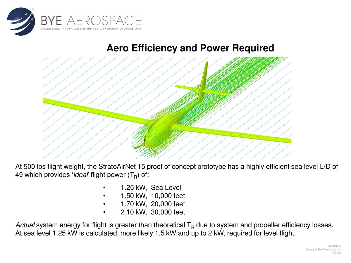 Aero Efficiency and Power Required  At 500 lbs flight weight, the StratoAirNet 15 proof of concept prototype has a highly ...