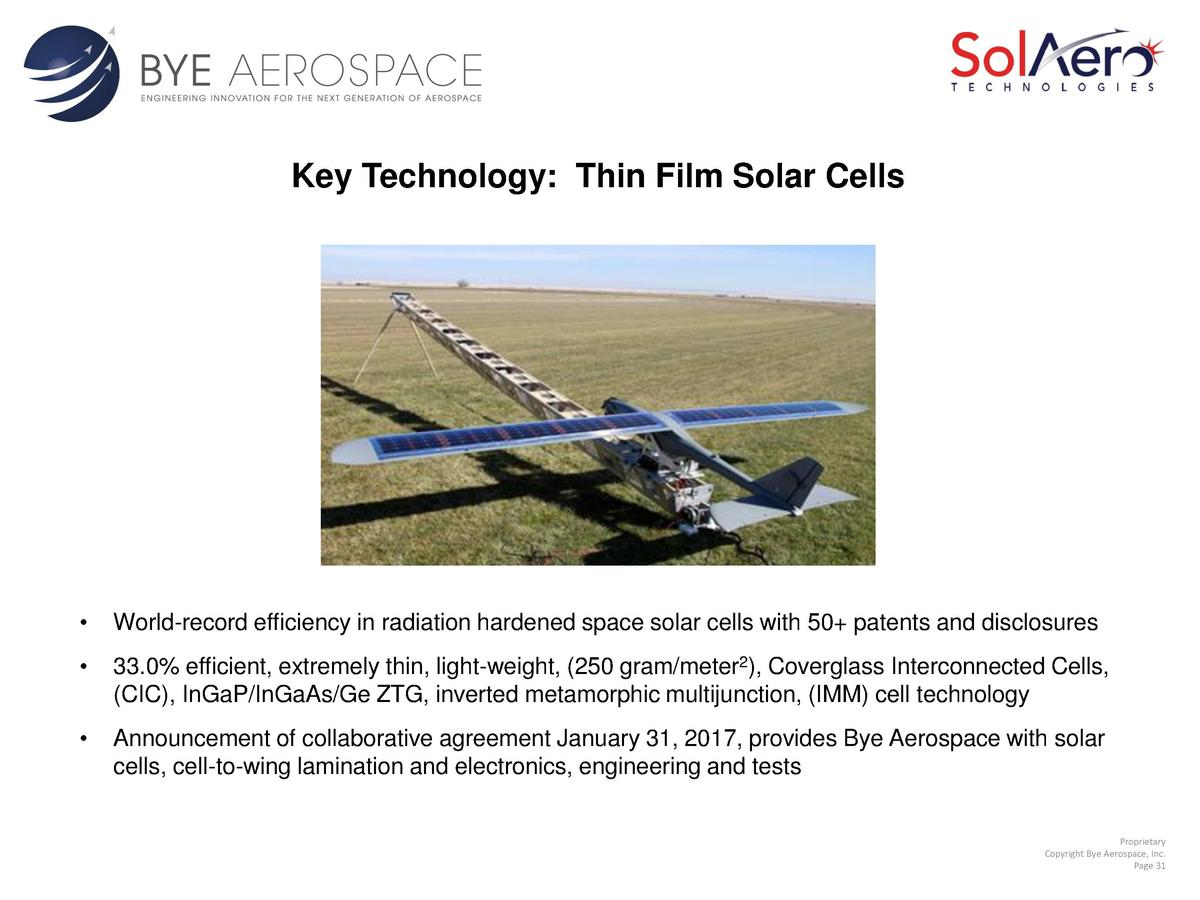 Key Technology  Thin Film Solar Cells       World-record efficiency in radiation hardened space solar cells with 50  paten...