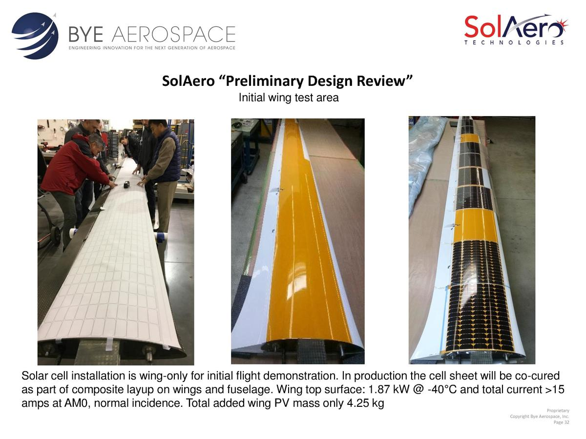 SolAero    Preliminary Design Review    Initial wing test area  Solar cell installation is wing-only for initial flight de...