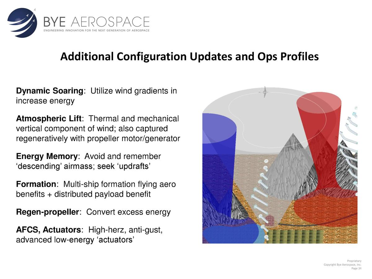 Additional Configuration Updates and Ops Profiles Dynamic Soaring  Utilize wind gradients in increase energy Atmospheric L...