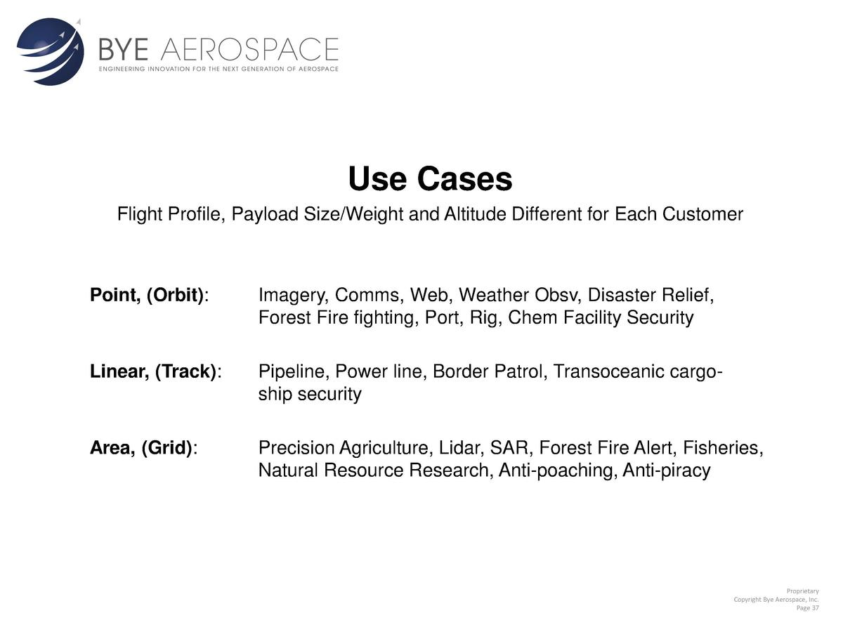 Use Cases Flight Profile, Payload Size Weight and Altitude Different for Each Customer  Point,  Orbit    Imagery, Comms, W...