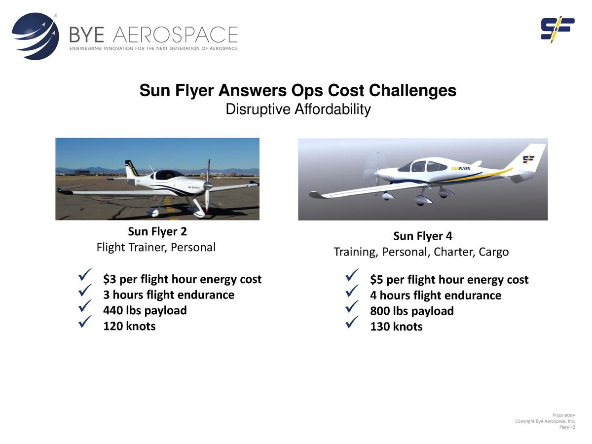 Sun Flyer Answers Ops Cost Challenges Disruptive Affordability  Sun Flyer 2 Flight Trainer, Personal                    3 ...