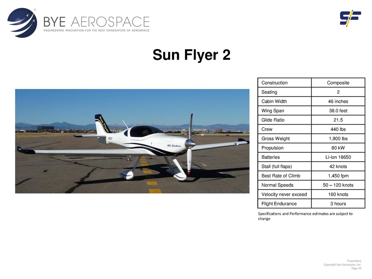 Sun Flyer 2 Construction Seating  Composite 2  Cabin Width  46 inches  Wing Span  38.0 feet  Glide Ratio  21.5  Crew Gross...