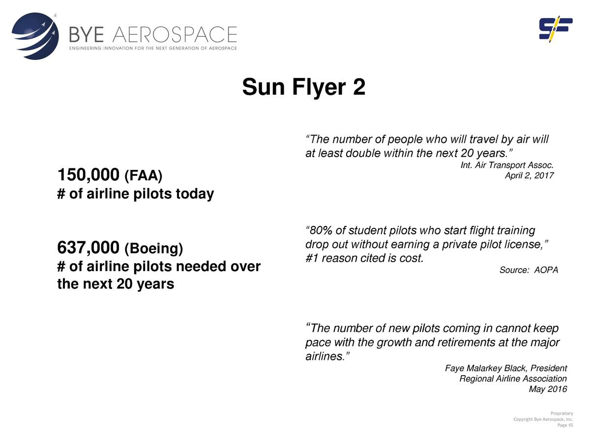 Sun Flyer 2    The number of people who will travel by air will at least double within the next 20 years.     150,000  FAA...