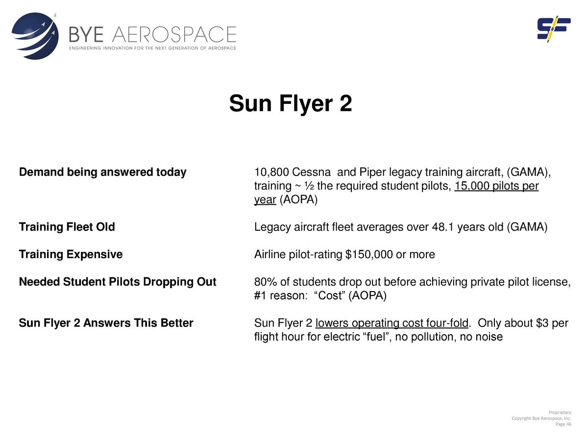 Sun Flyer 2 Demand being answered today  10,800 Cessna and Piper legacy training aircraft,  GAMA , training      the requi...
