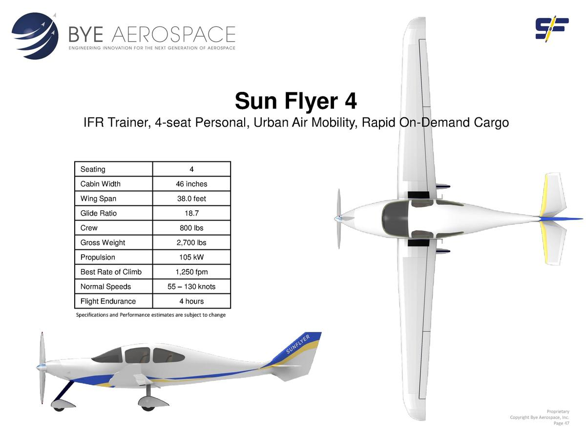Sun Flyer 4 IFR Trainer, 4-seat Personal, Urban Air Mobility, Rapid On-Demand Cargo  Seating  4  Cabin Width  46 inches  W...