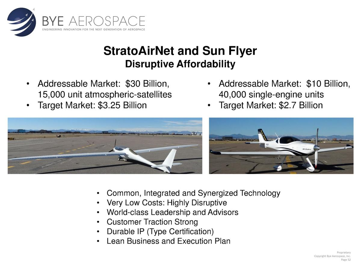StratoAirNet and Sun Flyer Disruptive Affordability     Addressable Market   30 Billion, 15,000 unit atmospheric-satellite...