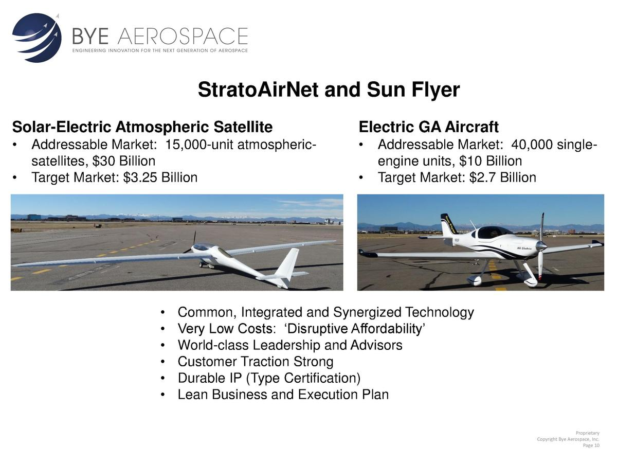 StratoAirNet and Sun Flyer Solar-Electric Atmospheric Satellite  Electric GA Aircraft                 Addressable Market  ...