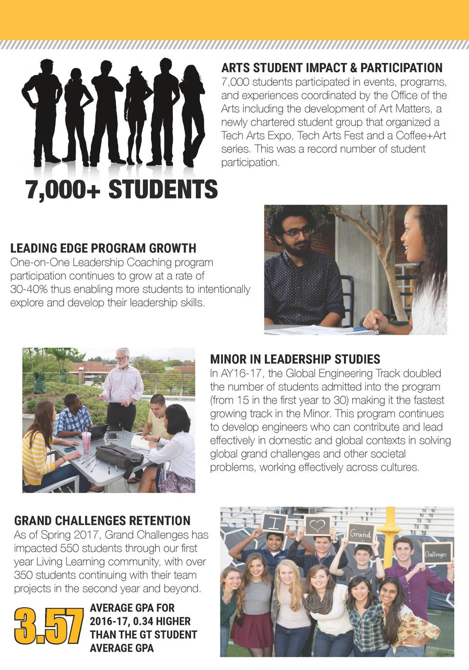 ARTS STUDENT IMPACT   PARTICIPATION  7,000  STUDENTS  7,000 students participated in events, programs, and experiences coo...