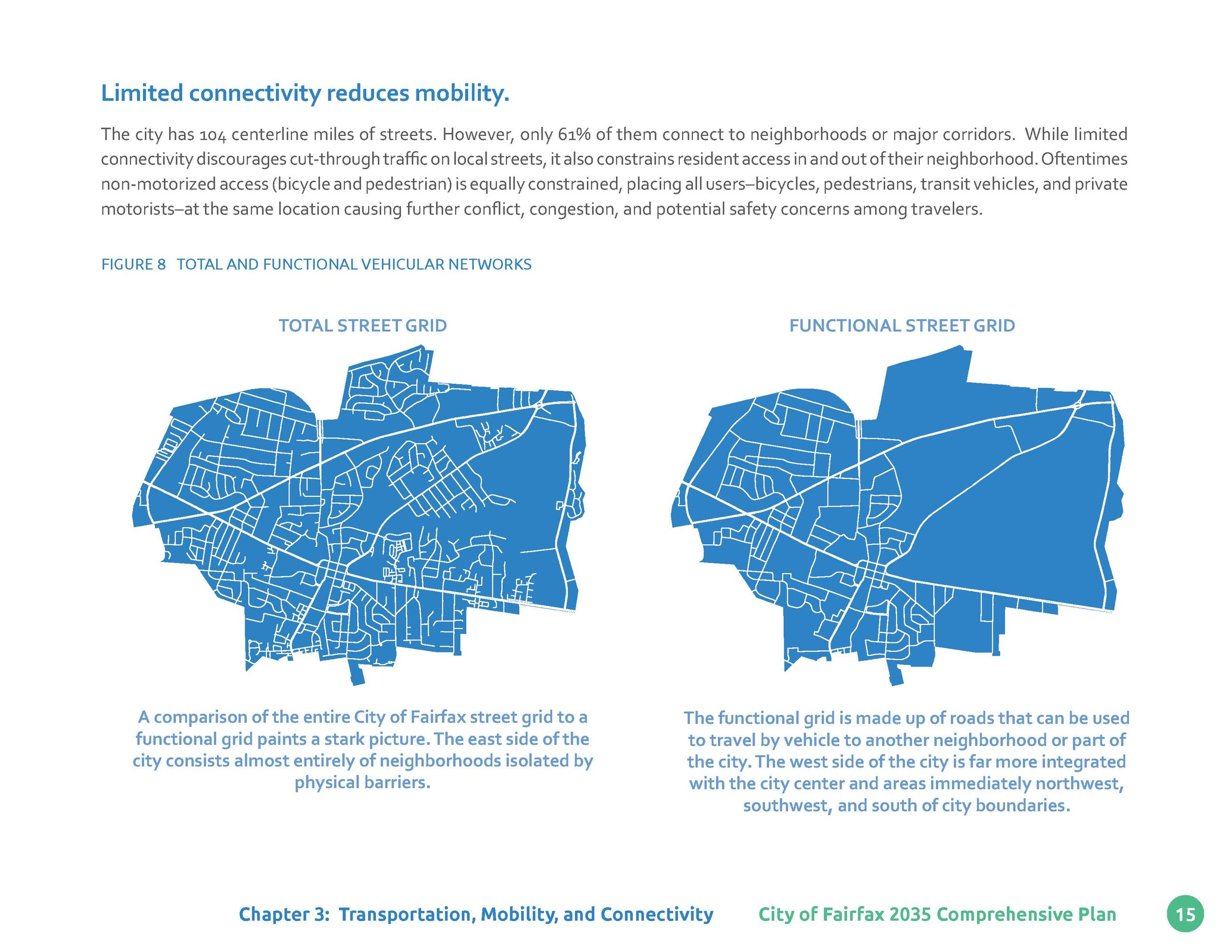 Limited connectivity reduces mobility. The city has 104 centerline miles of streets. However, only 61  of them connect to ...