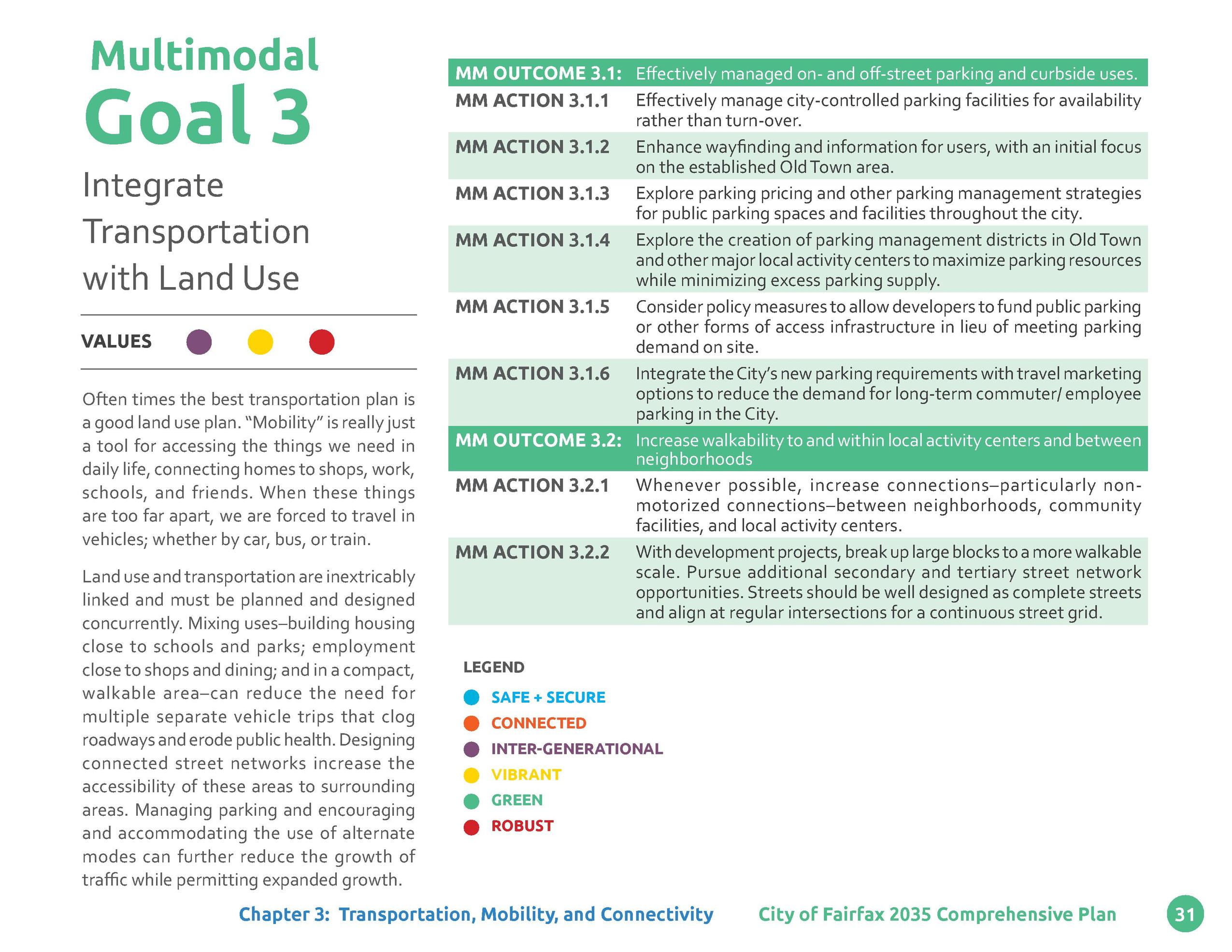 Multimodal  Goal 3 Integrate Transportation with Land Use VALUES  Often times the best transportation plan is a good land ...