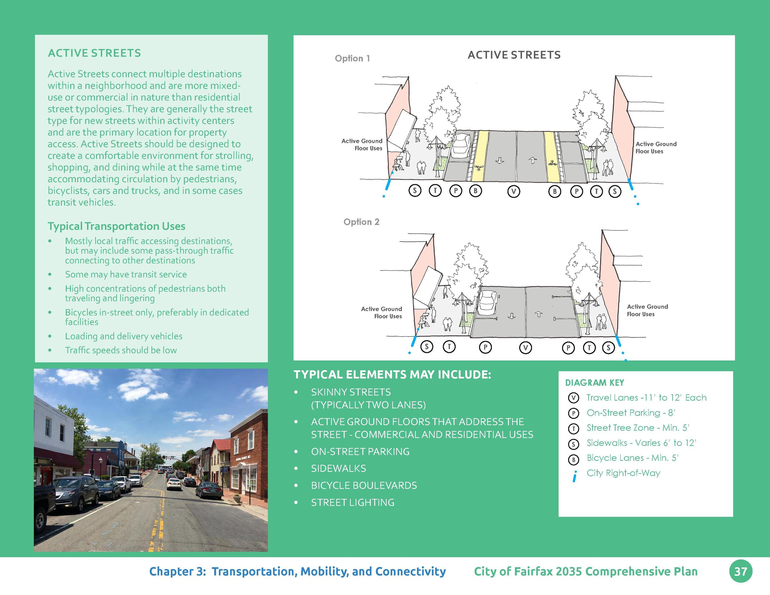 ACTIVE STREETS Active Streets connect multiple destinations within a neighborhood and are more mixeduse or commercial in n...