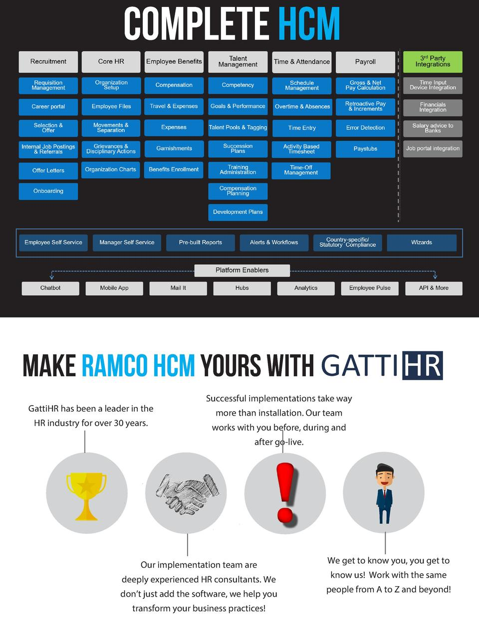 COMPLETE HCM  Make Ramco HCM yours with GattiHR has been a leader in the HR industry for over 30 years.  Successful implem...