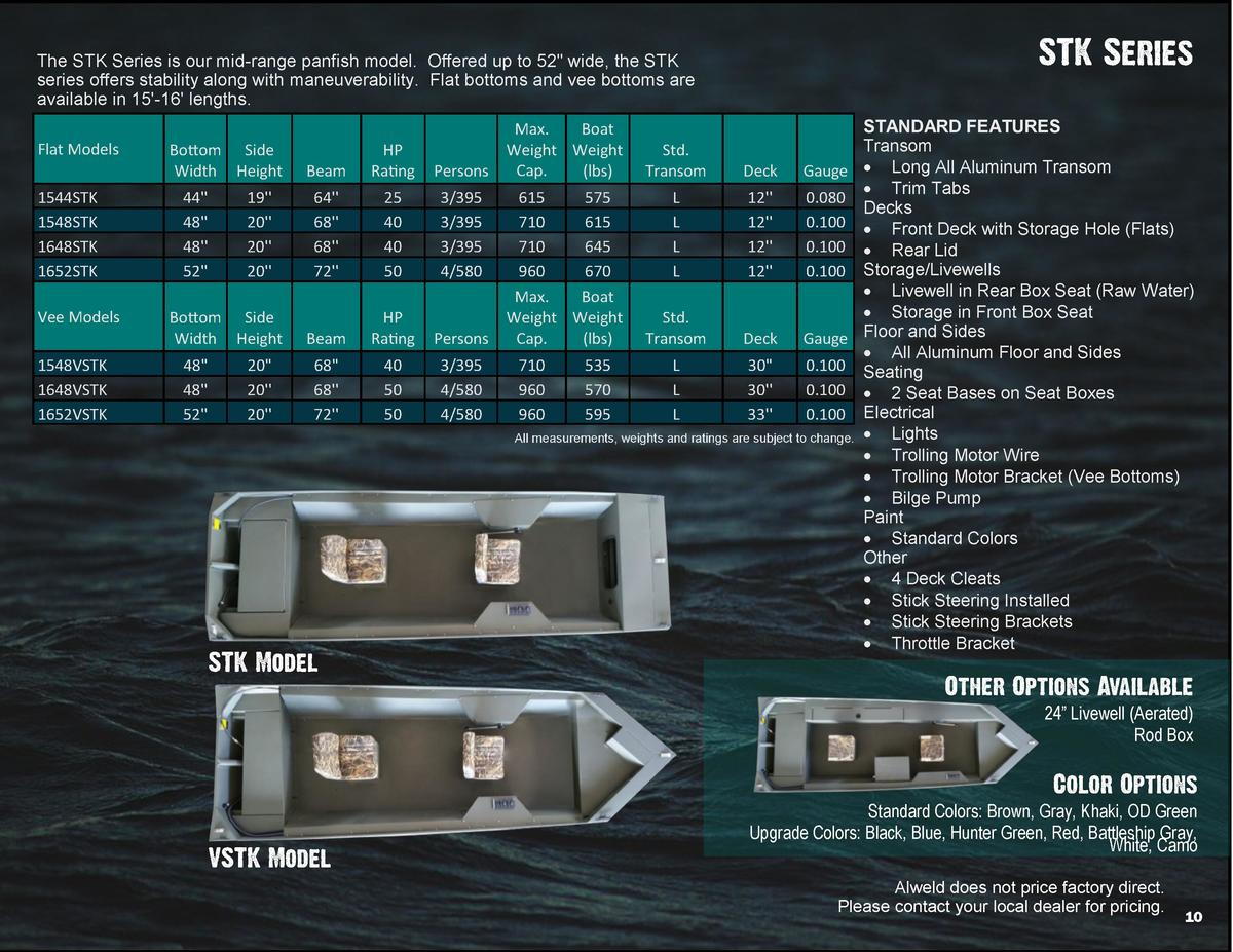 The STK Series is our mid-range panfish model. Offered up to 52  wide, the STK series offers stability along with maneuver...