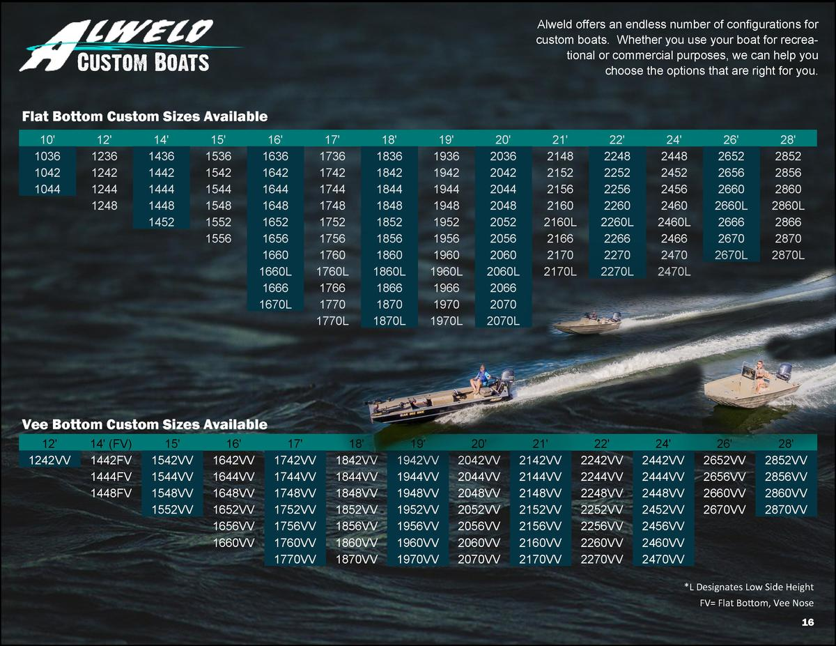 Alweld offers an endless number of configurations for custom boats. Whether you use your boat for recreational or commerci...