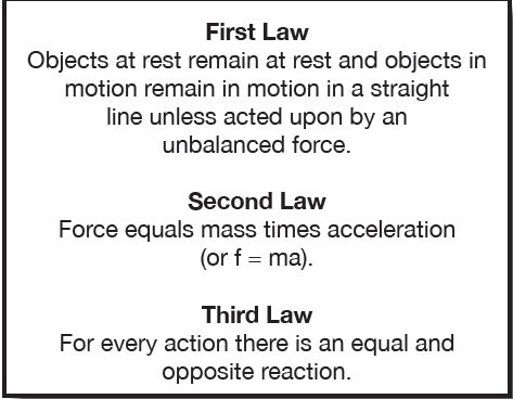 Image result for newton's laws of motion