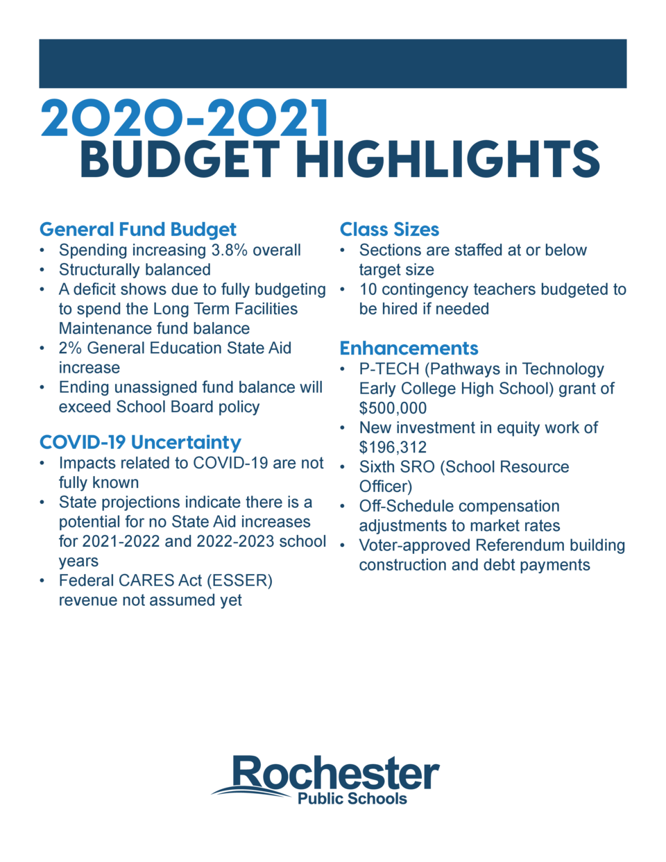 2020-2021   BUDGET HIGHLIGHTS General Fund Budget  Class Sizes       Spending increasing 3.8  overall      Sections are st...