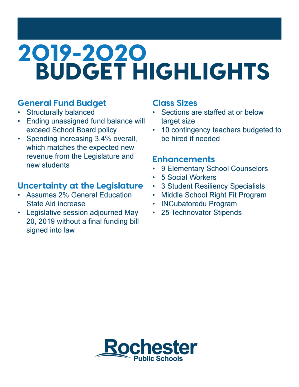 2019-2020   BUDGET HIGHLIGHTS General Fund Budget       Structurally balanced      Ending unassigned fund balance will exc...