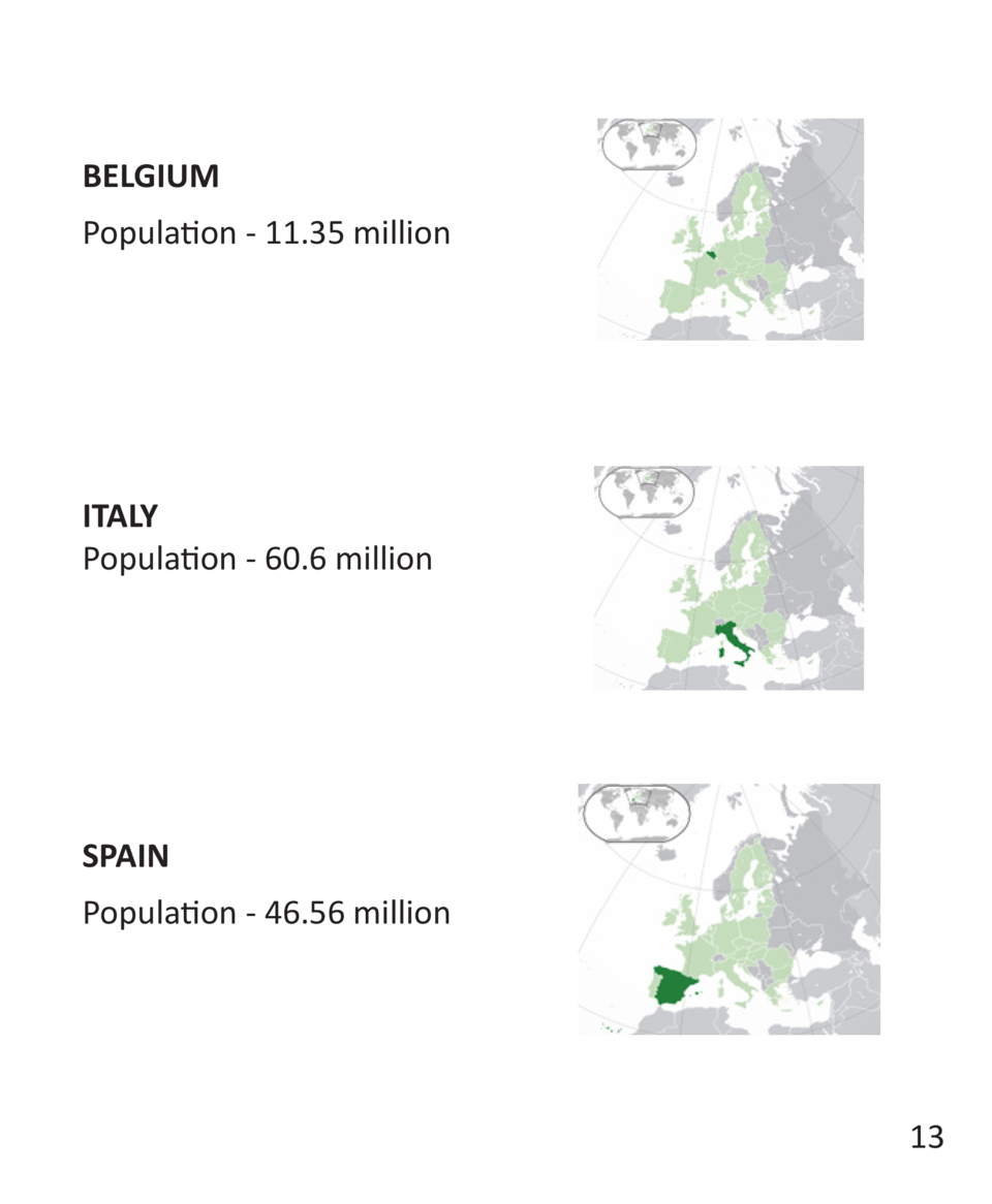 BELGIUM Population - 11.35 million  ITALY Population - 60.6 million  SPAIN Population - 46.56 million  13