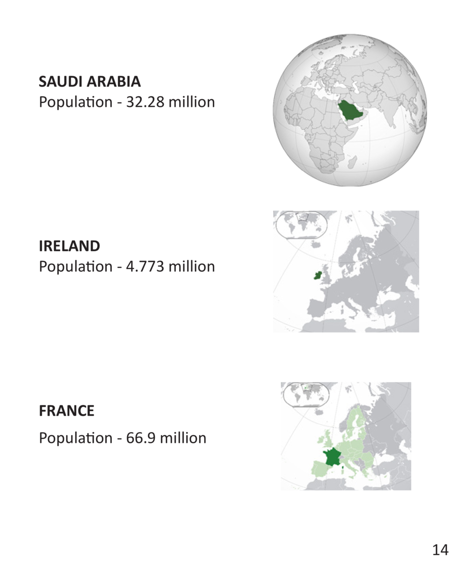 SAUDI ARABIA Population - 32.28 million  IRELAND Population - 4.773 million  FRANCE Population - 66.9 million  14