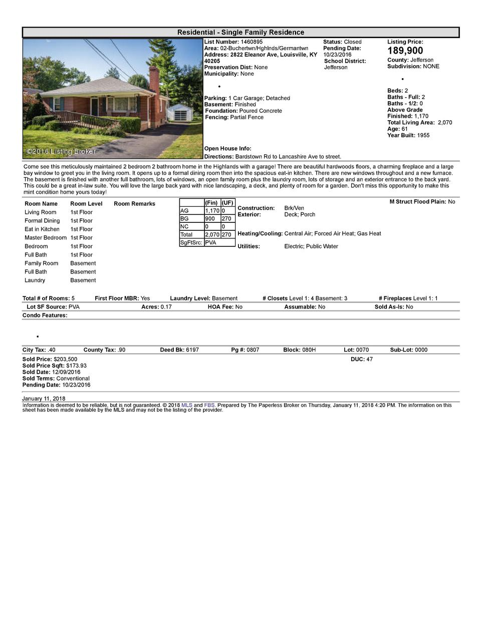 Residential      Single  Family  Residence List  Number   1460895    Status   Closed Area   02  Buchertwn Hghlnds Germa...