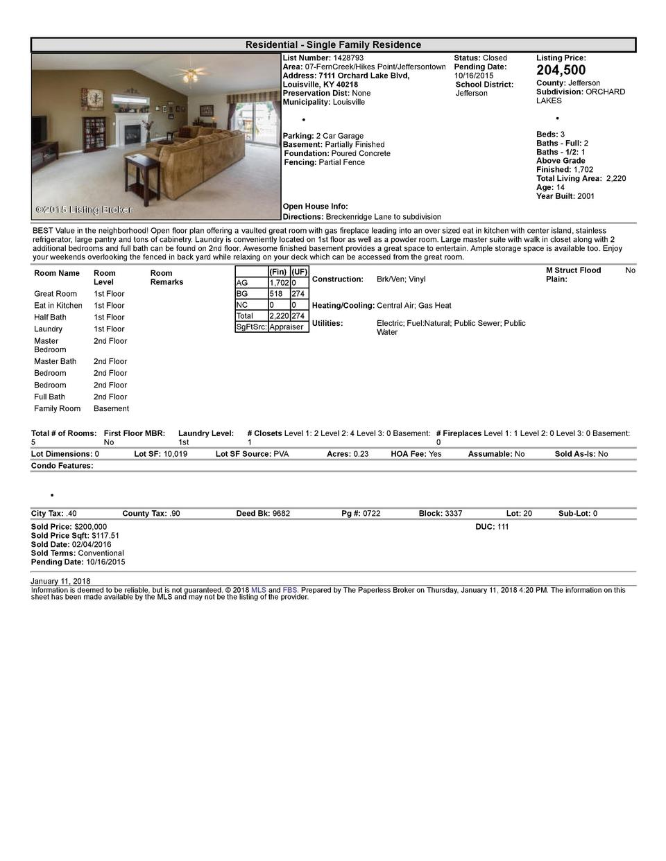 Residential      Single  Family  Residence List  Number   1428793    Status   Closed Area   07  FernCreek Hikes  Point ...