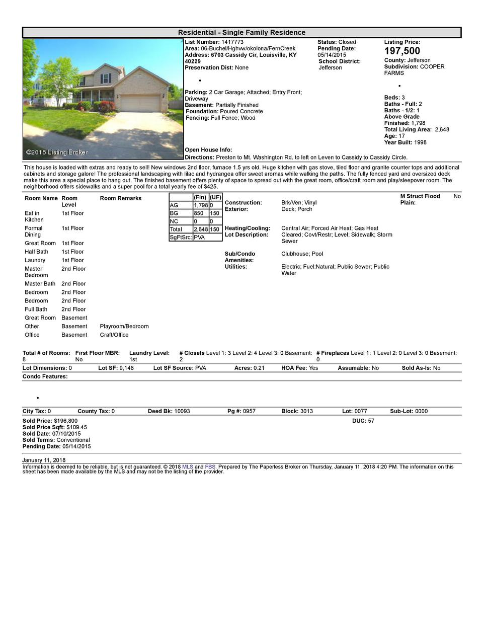 Residential      Single  Family  Residence List  Number   1417773 Area   06  Buchel Hghvw okolona FernCreek Address   6...