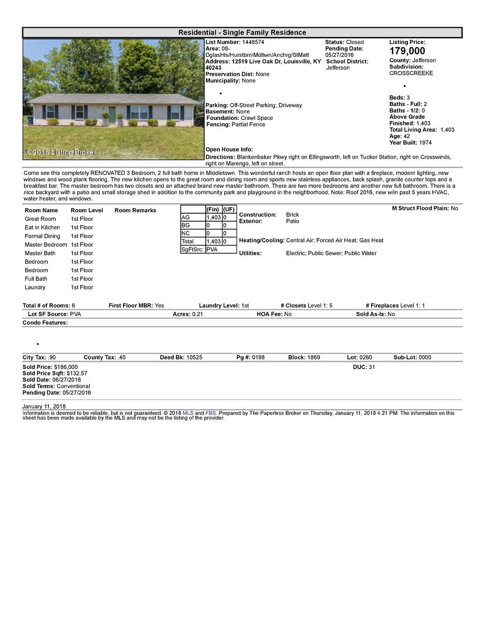 Residential      Single  Family  Residence List  Number   1448574    Status   Closed Area   08   Pending  Date  DglasHl...