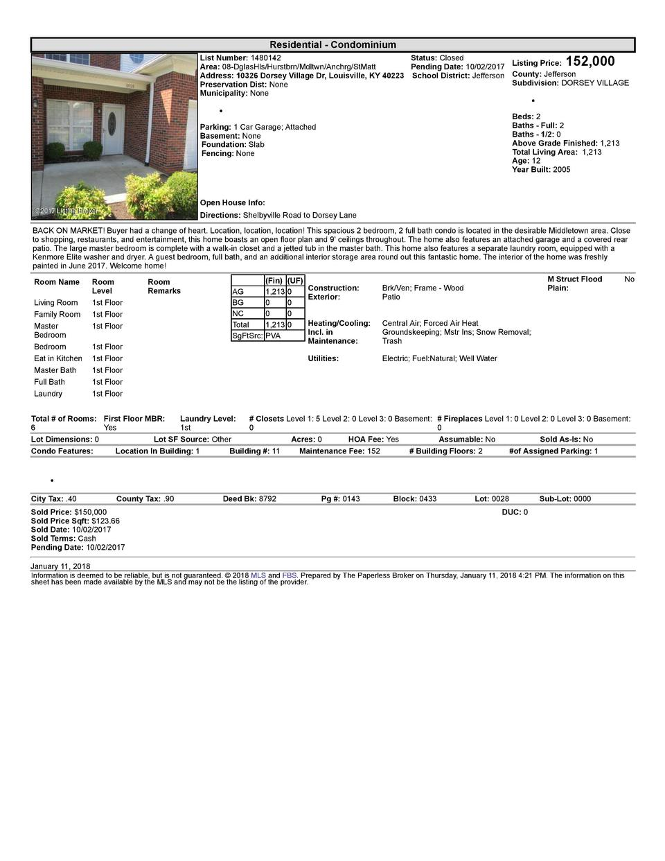 Residential      Condominium    152,000  List  Number   1480142    Status   Closed    Area   08  DglasHls Hurstbrn Mdlt...