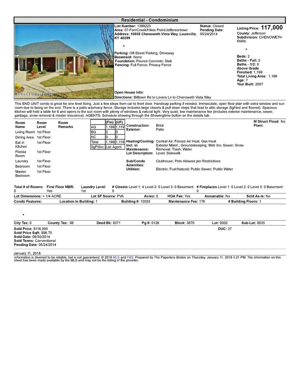 Residential      Condominium    117,000     List  Number   1389223    Status   Closed Area   07  FernCreek Hikes  Point...