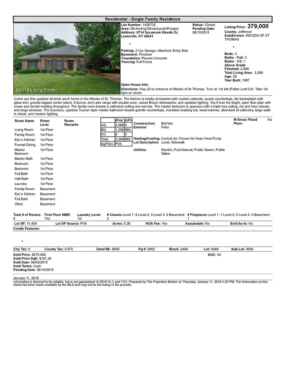 Residential      Single  Family  Residence List  Number   1420732 Area   09  Anchrg Glnvw Lyndn Prospct Address   6714 ...