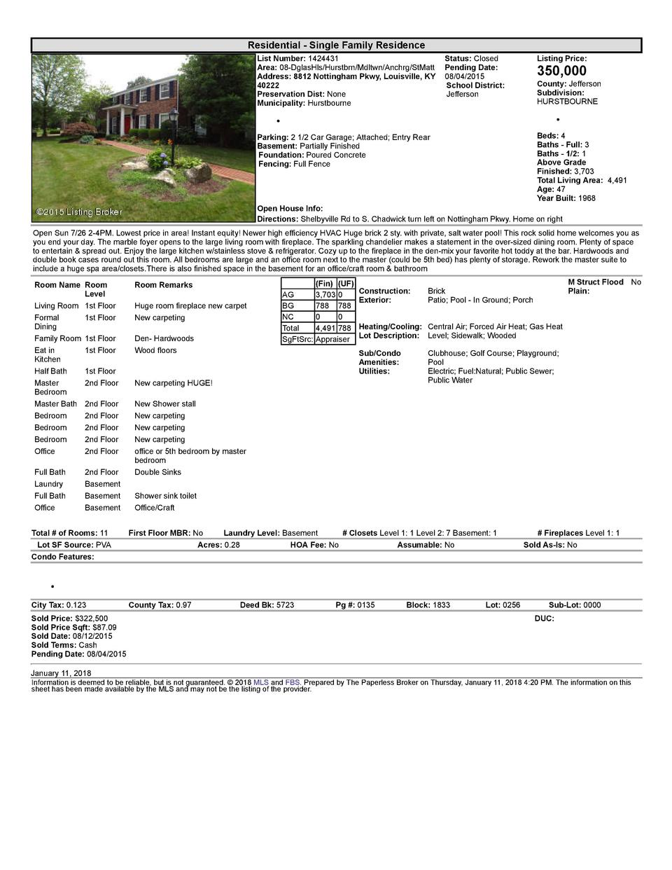 Residential      Single  Family  Residence List  Number   1424431    Status   Closed Area   08  DglasHls Hurstbrn Mdltw...