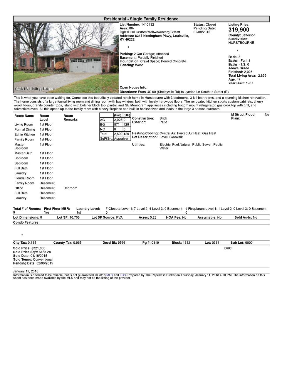 Residential      Single  Family  Residence List  Number   1410432    Status   Closed Area   08   Pending  Date  DglasHl...