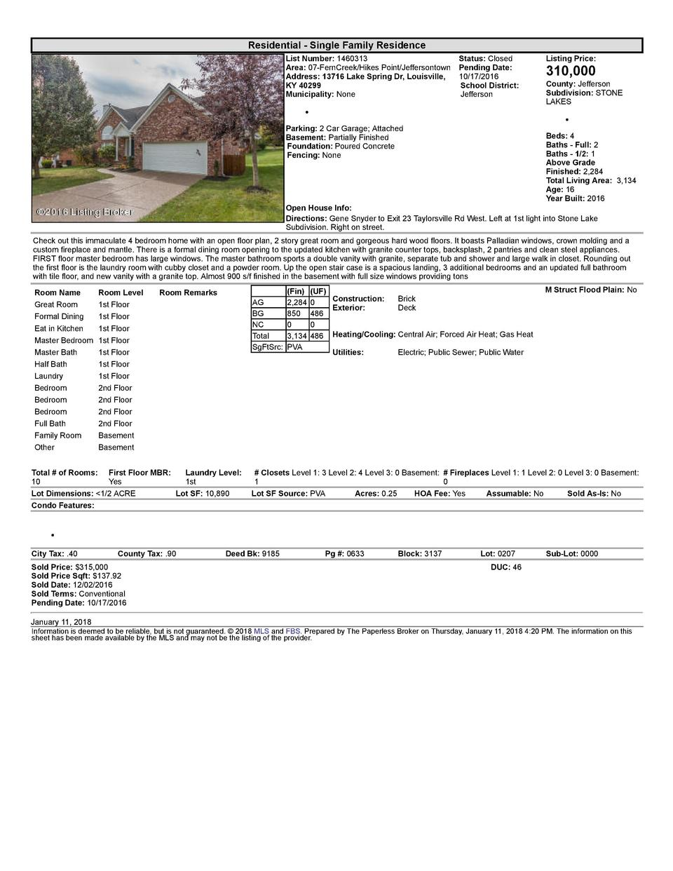 Residential      Single  Family  Residence List  Number   1460313    Status   Closed Area   07  FernCreek Hikes  Point ...