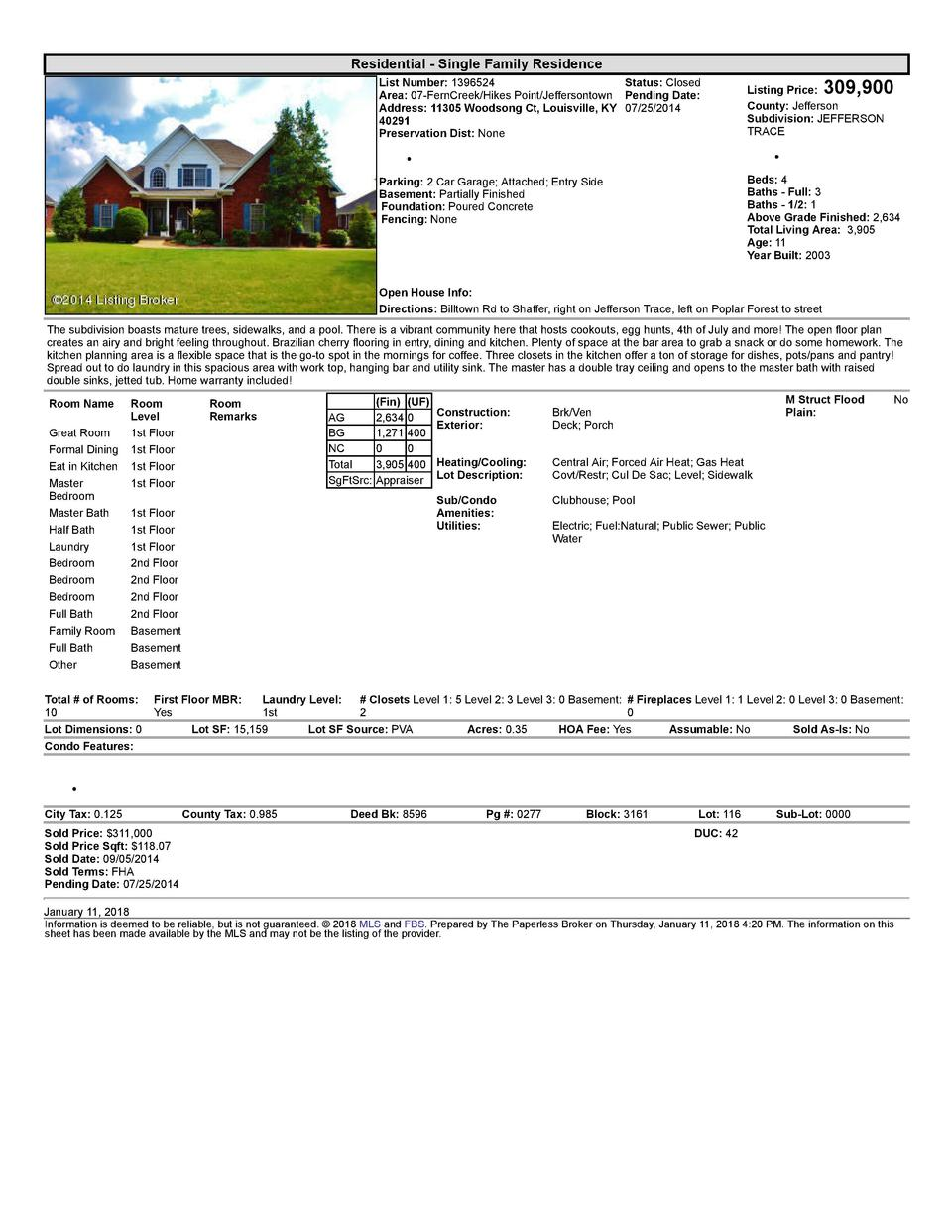 Residential      Single  Family  Residence List  Number   1396524    Status   Closed Area   07  FernCreek Hikes  Point ...