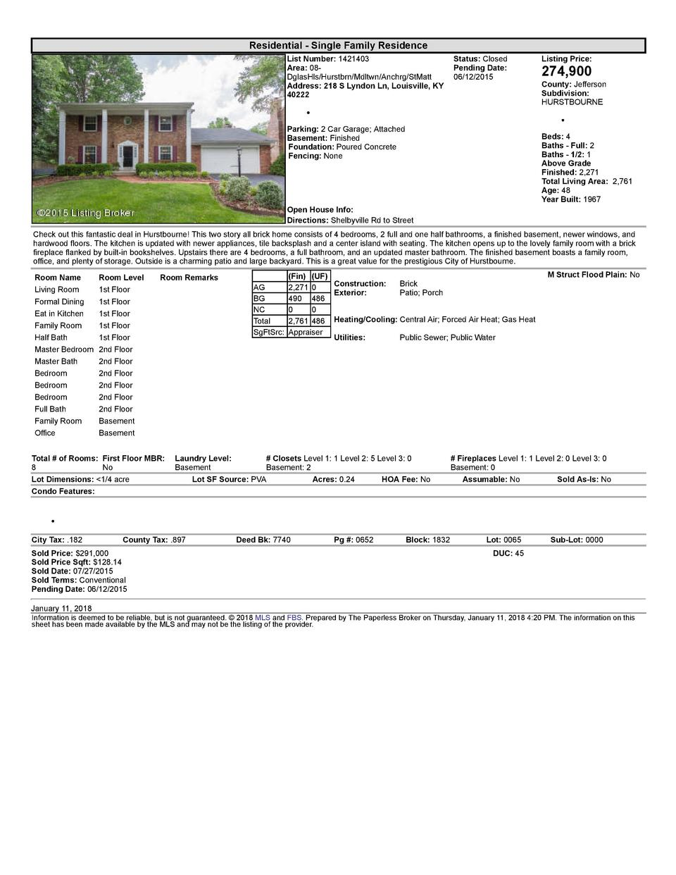 Residential      Single  Family  Residence List  Number   1421403    Status   Closed Area   08   Pending  Date  DglasHl...