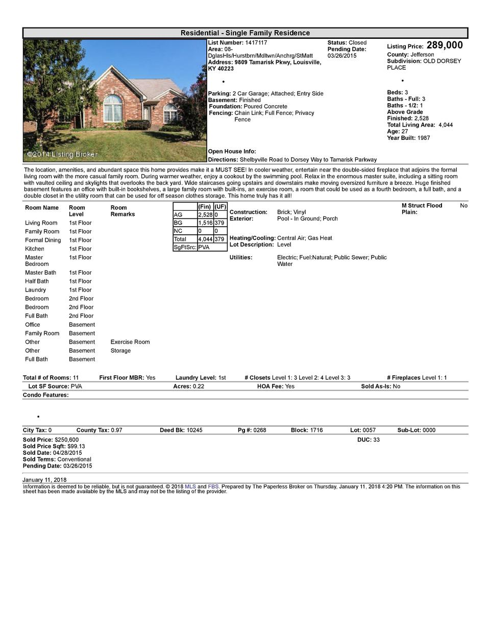 Residential      Single  Family  Residence List  Number   1417117    Status   Closed Area   08   Pending  Date  DglasHl...