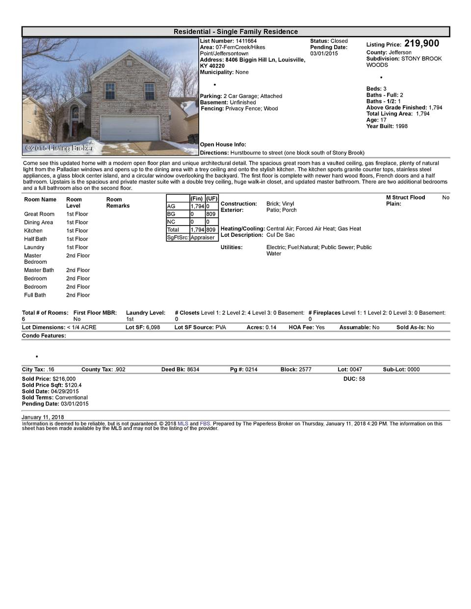 Residential      Single  Family  Residence List  Number   1411664    Status   Closed Area   07  FernCreek Hikes Pending...