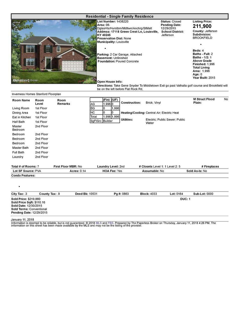Residential      Single  Family  Residence List  Number   1438220    Status   Closed Area   08   Pending  Date  DglasHl...