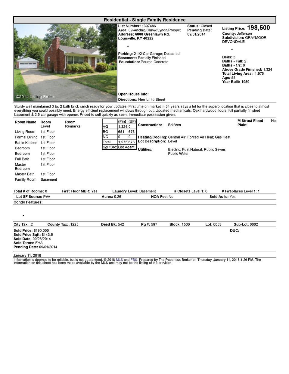 Residential      Single  Family  Residence List  Number   1397486 Area   09  Anchrg Glnvw Lyndn Prospct Address   6808 ...