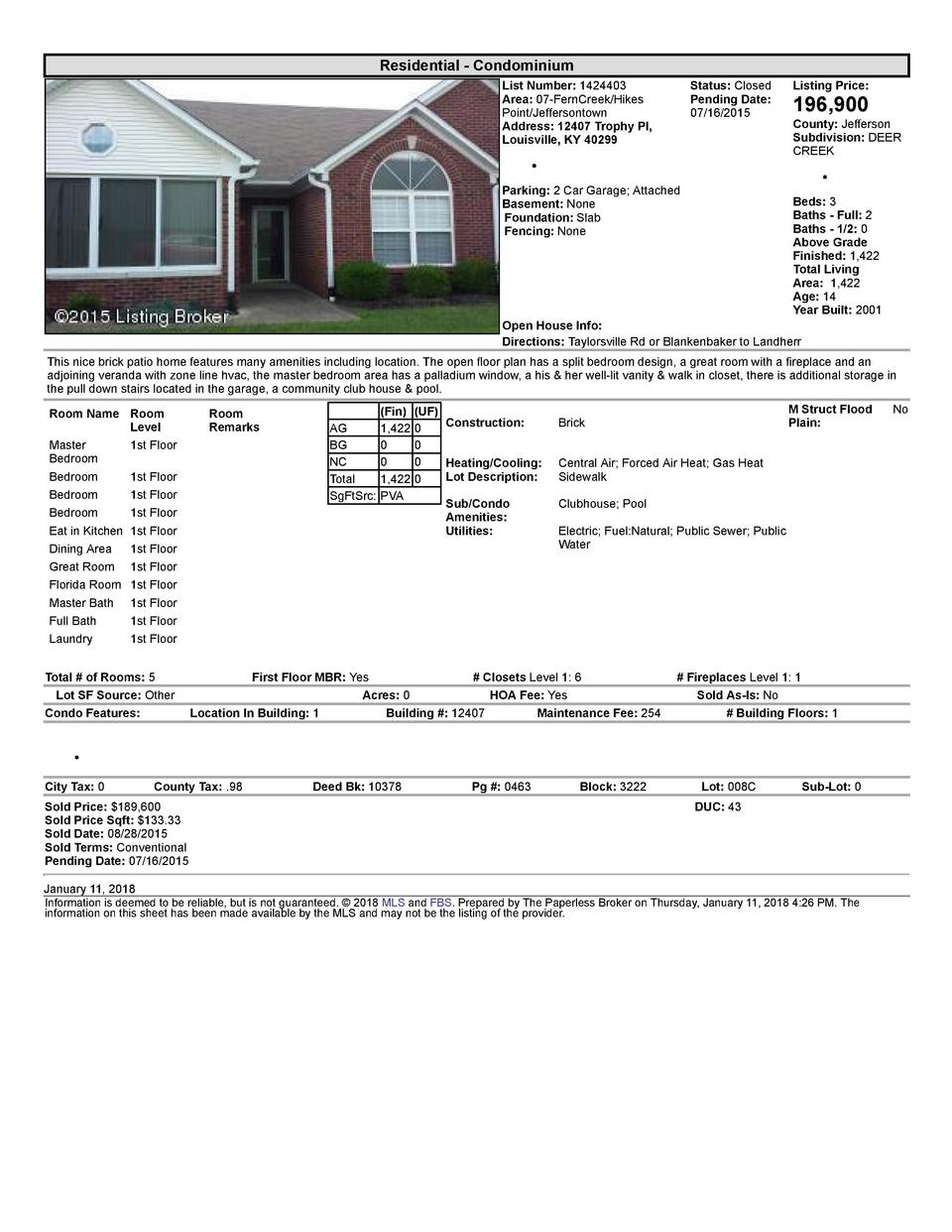 Residential      Condominium List  Number   1424403 Area   07  FernCreek Hikes Point Jeffersontown Address   12407  Tro...