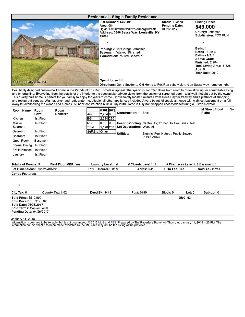 Residential      Single  Family  Residence List  Number   1466491    Status   Closed Area   08   Pending  Date  DglasHl...
