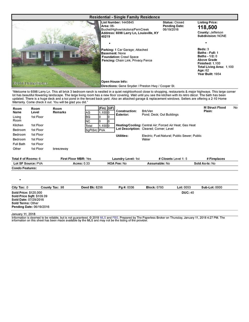 Residential      Single  Family  Residence List  Number   1445845    Status   Closed Area   06   Pending  Date  Buchel ...