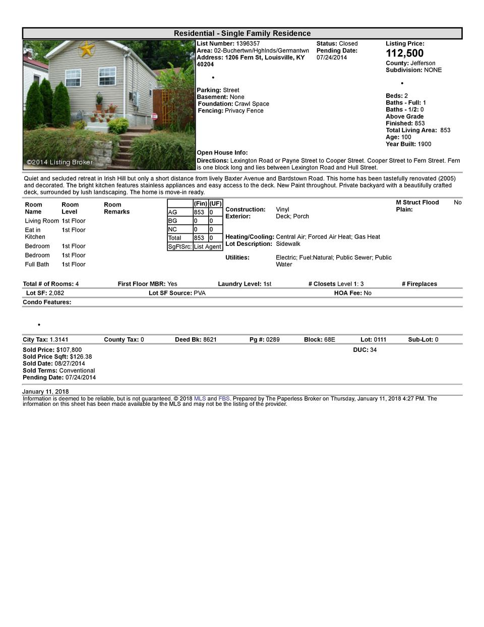 Residential      Single  Family  Residence List  Number   1396357    Status   Closed Area   02  Buchertwn Hghlnds Germa...